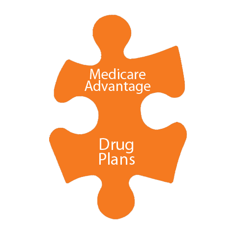 Advantage of Medicare Advantage